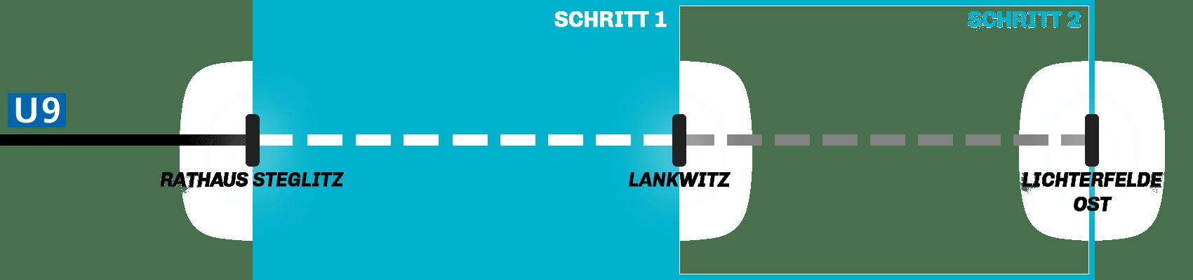 LichterfeldeOst-Erweiterung_U9
